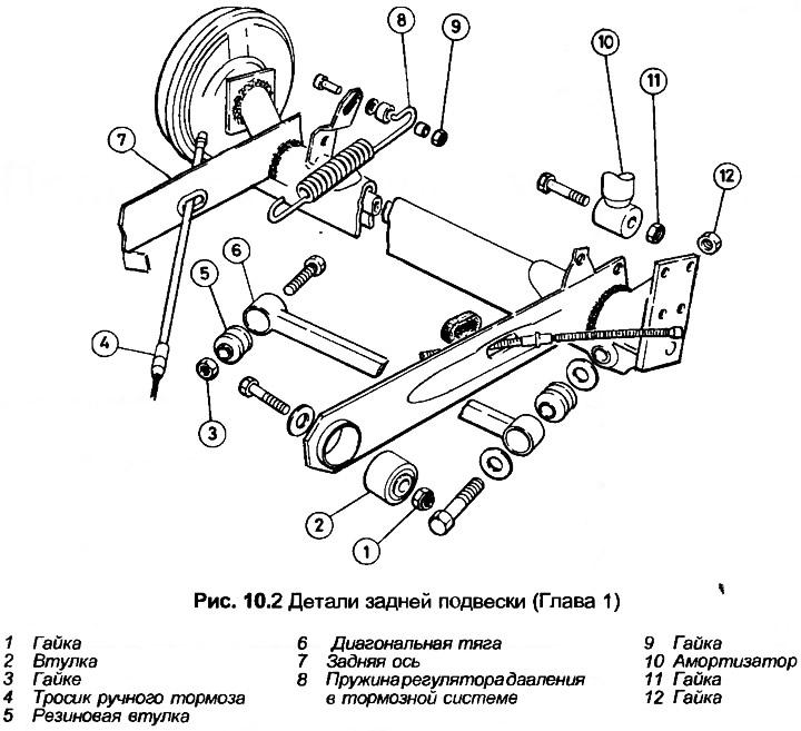 Схема подвески на ауди 80 в3