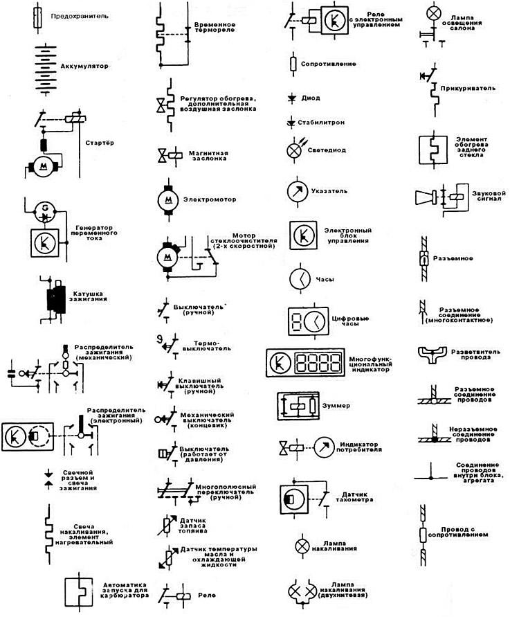 Обозначение контроллеров на электрических схемах